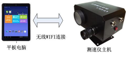 HS-CS-C2车载便携两豌豆财富用测速仪