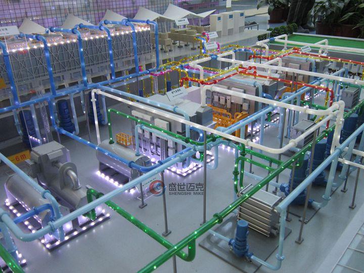 工业模型(新奥燃气黄花机场航站楼)