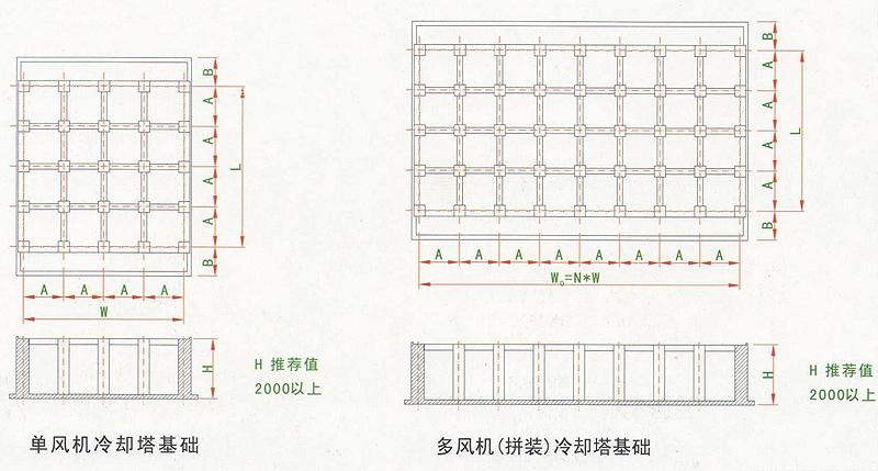 业型冷却塔基础尺寸