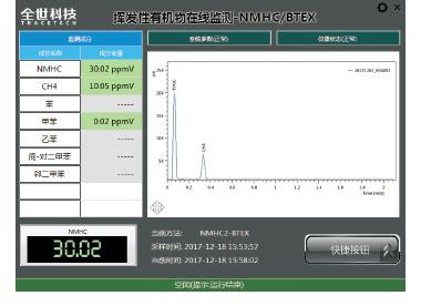 VOCs在线监测仪(气相色谱仪)