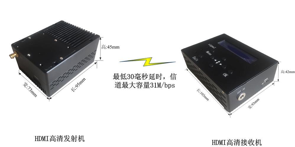 LA-H7900 COFDM高清超低延时无线传输设备