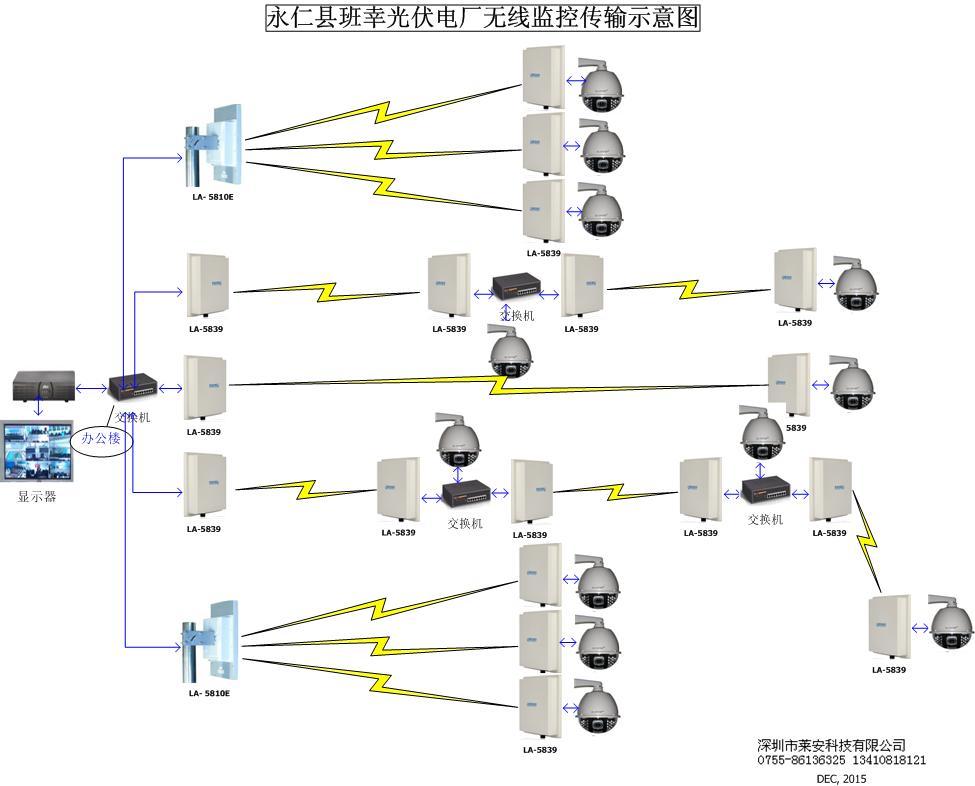 云南班幸光伏发电站无线视频监控系统应用