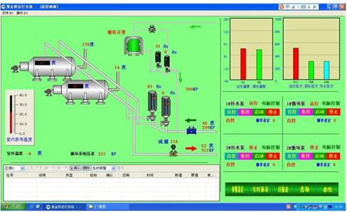智能管网补水软化调节系统
