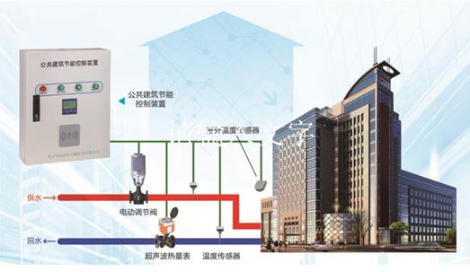 公共建筑热计量装置