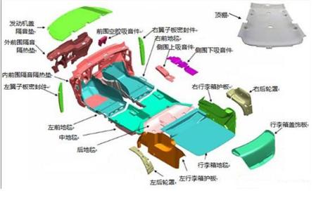 EVA Cavity Barrier