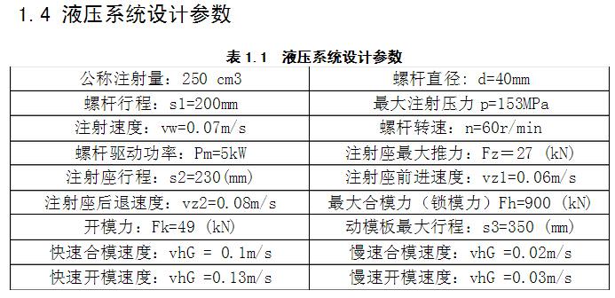 注塑机液压系统设计原理图-上海台拓液压机械有限