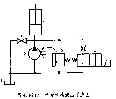 汽车液压系统原理图