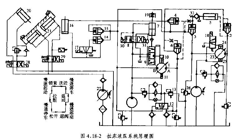 龙门数控切割机电路图
