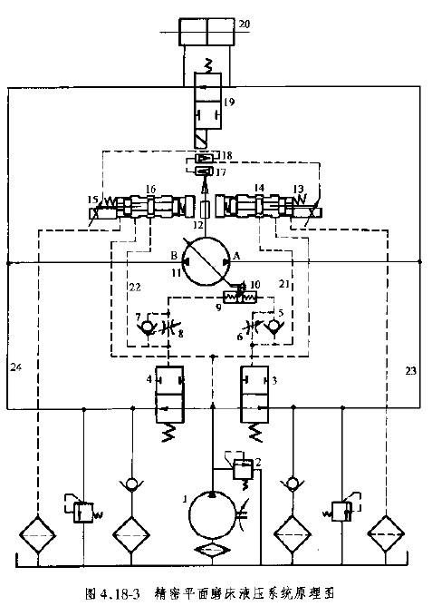 精密平面磨床液压系统原理图图片