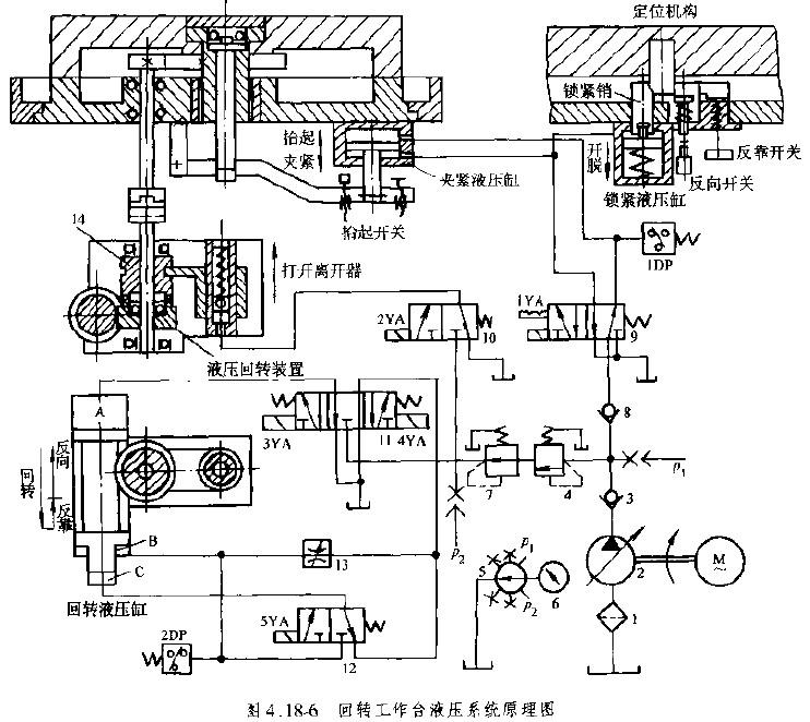 回转工作台液压系统原理图-上海台拓液压机械有限
