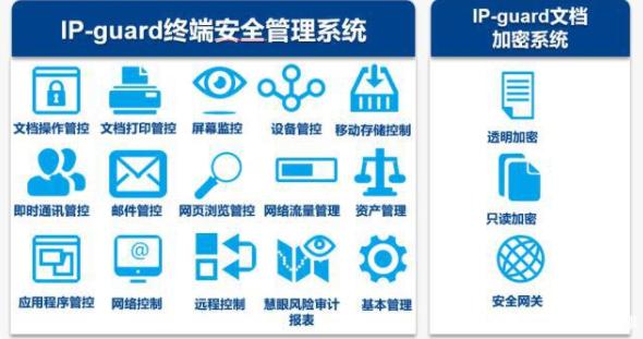 IP-guard助力网络系统管理解决方案