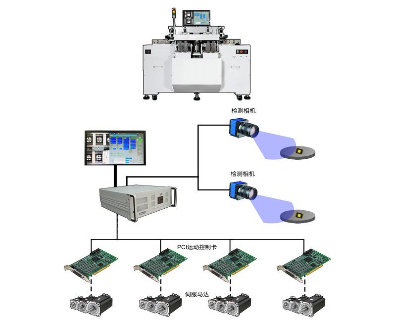 艾讯宏达LED固晶机解决方案