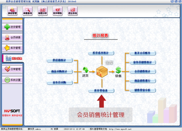 美萍销售统计管理系统