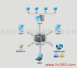 管家婆软件异地分支机构(独立核算)管理方案