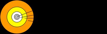 单芯圆型光缆 GJFJV(GJFJZY)