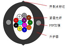 紧套型内椭圆形平行加强件易分支光缆