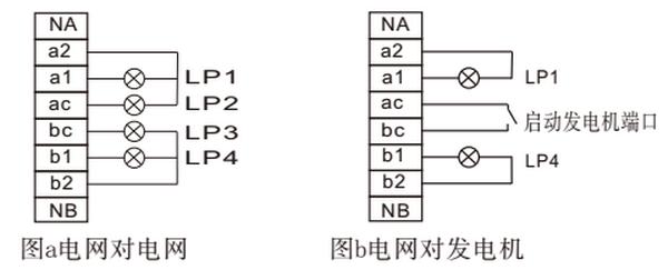 南京国高gts双电源自动切换开关