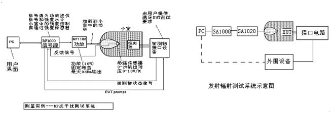 电路 电路图 电子 原理图 651_228