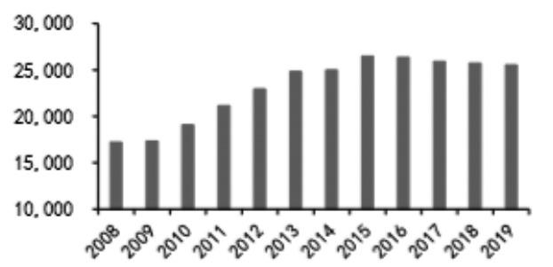 构建熊市价差 应对价格回落-50ETF之家致力于50ETF开户场内期权券商通道