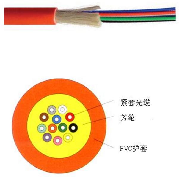 GJFJV 多芯室内束状软光缆
