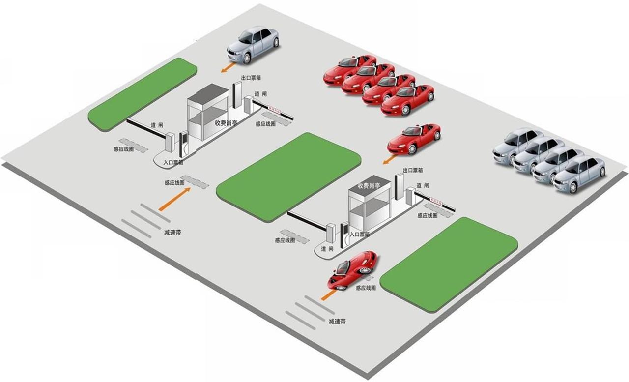 智能忙碌的工作之余自动车牌识别停车场管理系统
