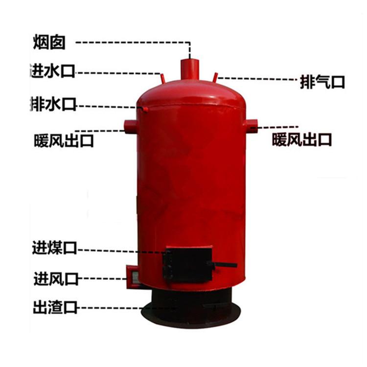 热风金融网炉