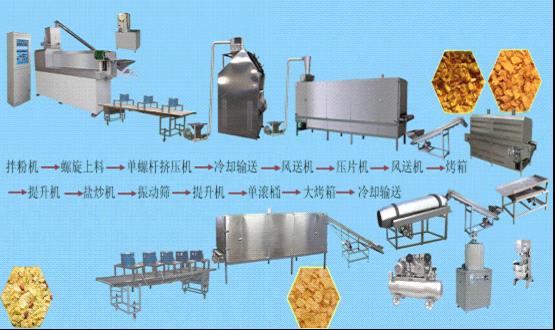 燕麦,玉米片,宠物饲料生产线