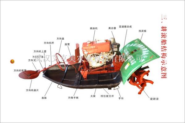 厂家专业供应6-8马力6匹机耕船