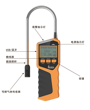 GD-H01高灵敏智能燃气检测仪