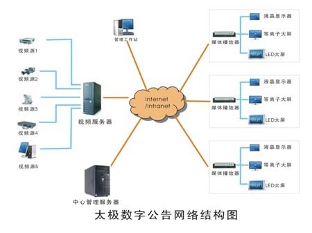 太极数字公告管理系统(TJ-SZGG v3.0)