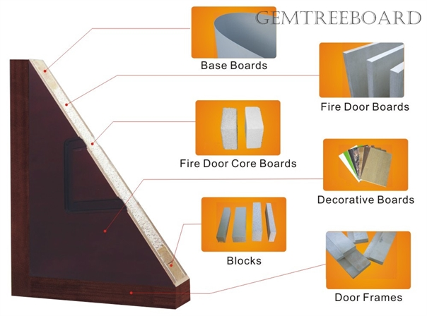 Fire Decorative Boards : Door boards name board