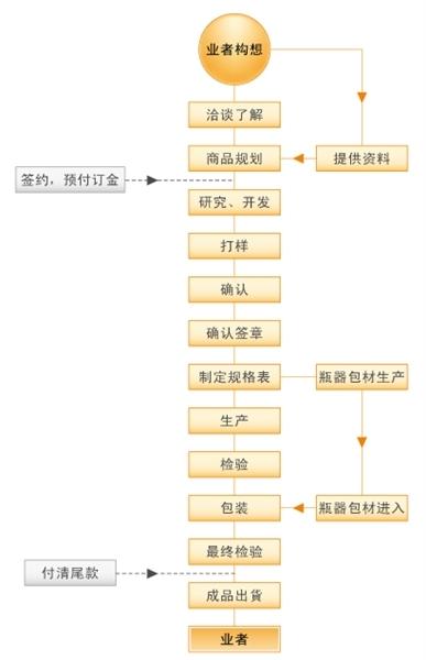 4233.com永利皇宫