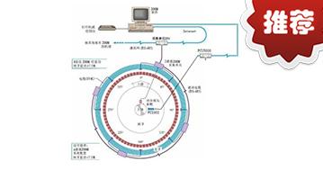 ZOOM空气间隙在线监测系统