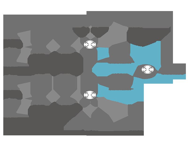 数据库防泄漏系统