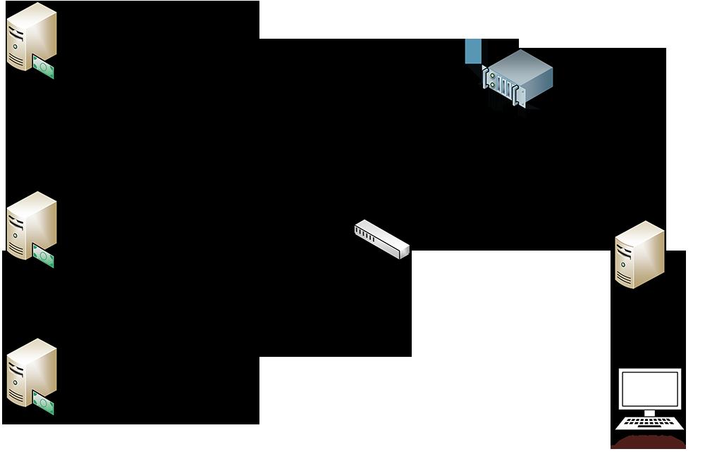 亿赛通数据脱敏系统(DMS)