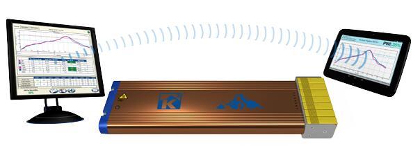 KIC K2调温型炉温测试仪