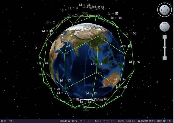 针对航天某卫星公司的需求,开展低轨道信息网络相关通信协议的研究,仿真并形成研究及测试报告。
