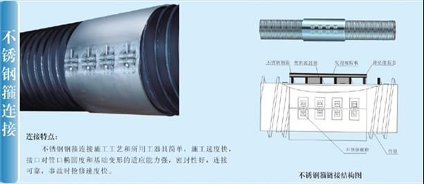 HDPE塑钢环绕排水管简介
