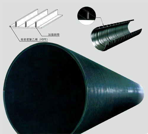 HDPE塑钢缠绕排水管1