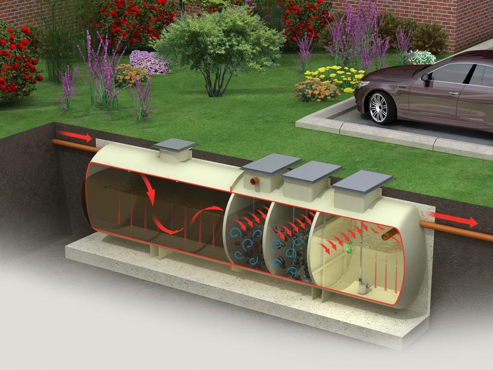 生活污水处理系统