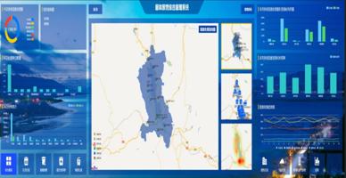 大理市洱海流域生态环境智慧监管系统