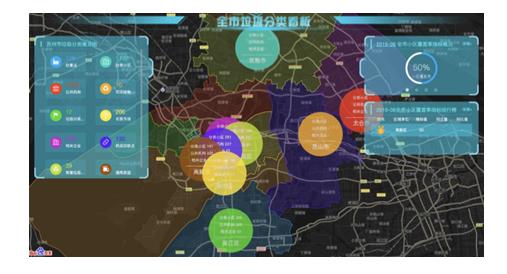 苏州市垃圾分类综合管理平台