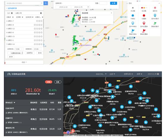 北控城市服务集团智慧环卫平台