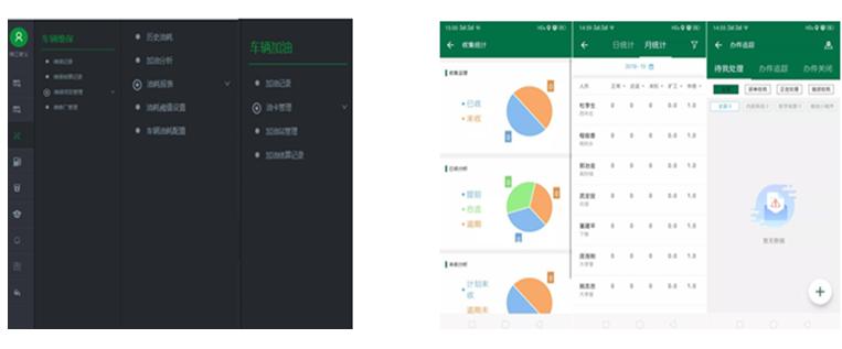 锦江生态孝义项目环卫一体化信息系统