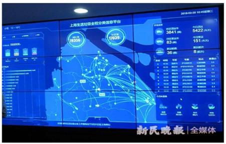 上海生活垃圾全程分类信息平台