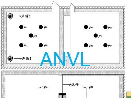 高速列車減振降噪技術