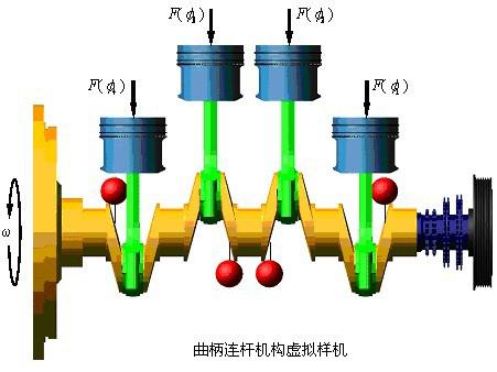 發動機結構設計開發
