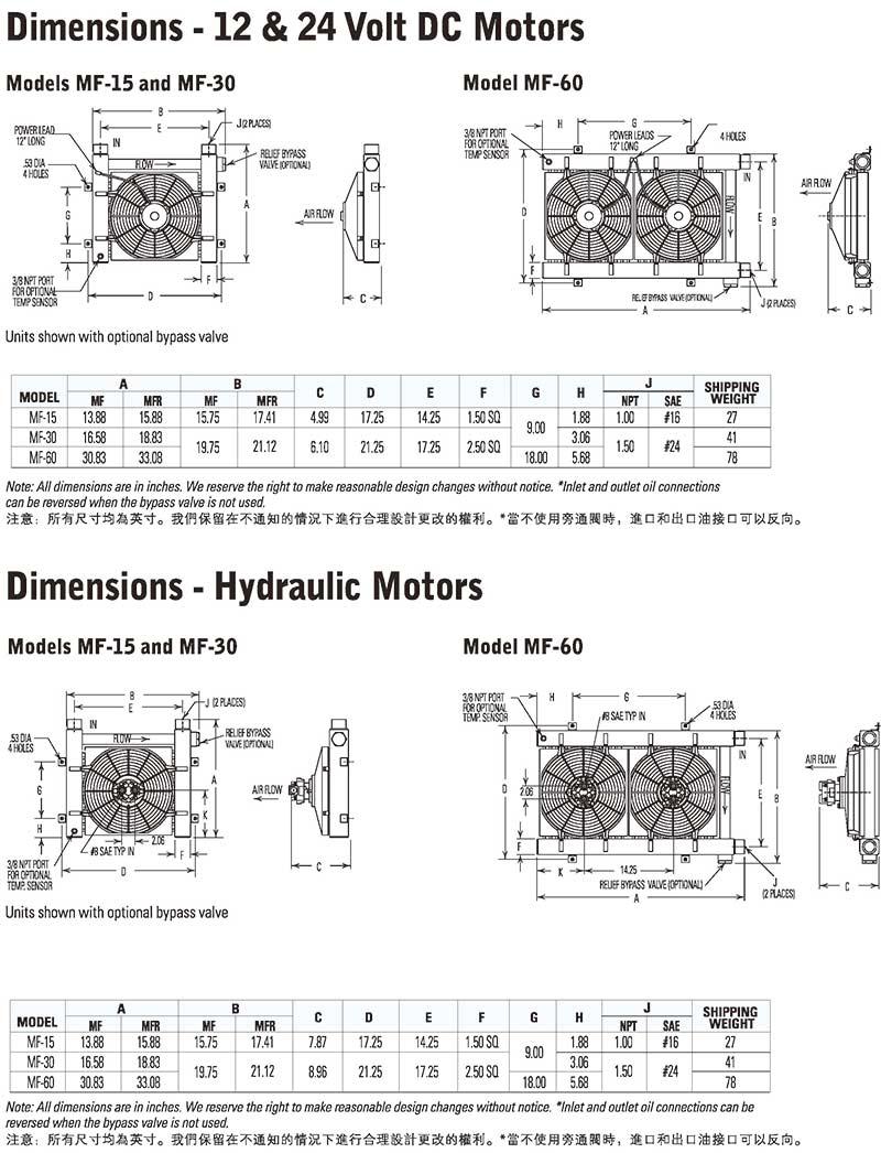 油冷却器选型指南