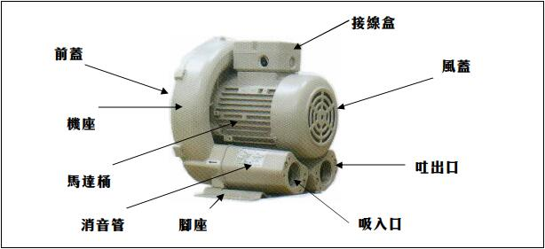 风机安装图,高压鼓风机