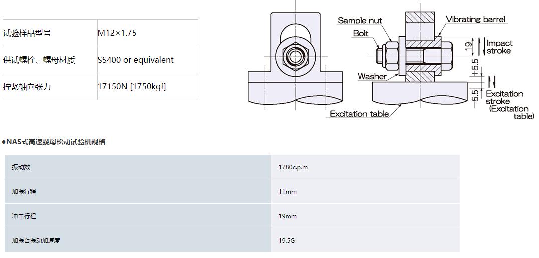 防松螺母与普通螺母的振动实验